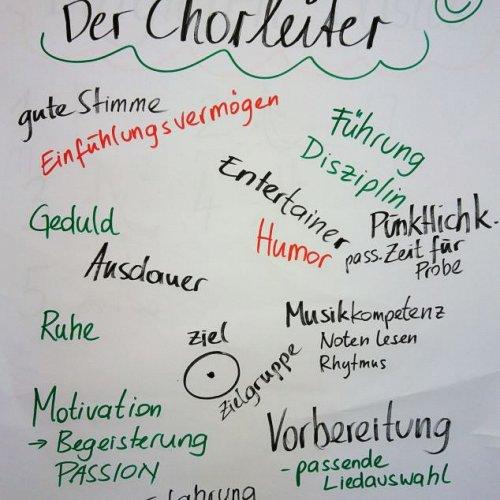 Bild zum Weblog Chorleiter-Wochenende in Strobl vom 12.-14.04.19