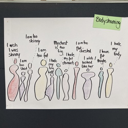 """Bild zum Weblog Denkraum zum Thema """"Bodyshaming"""""""